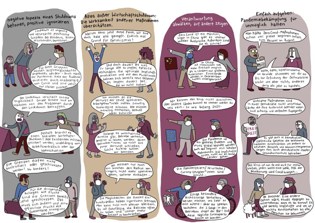 Ein Comic, der die häufigsten Gegenargumente gegen ZeroCovid aufzählt und sie dialogisch entkräftet.